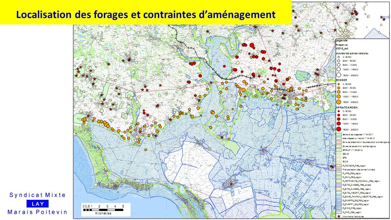 Localisation des forages et contraintes d'aménagement