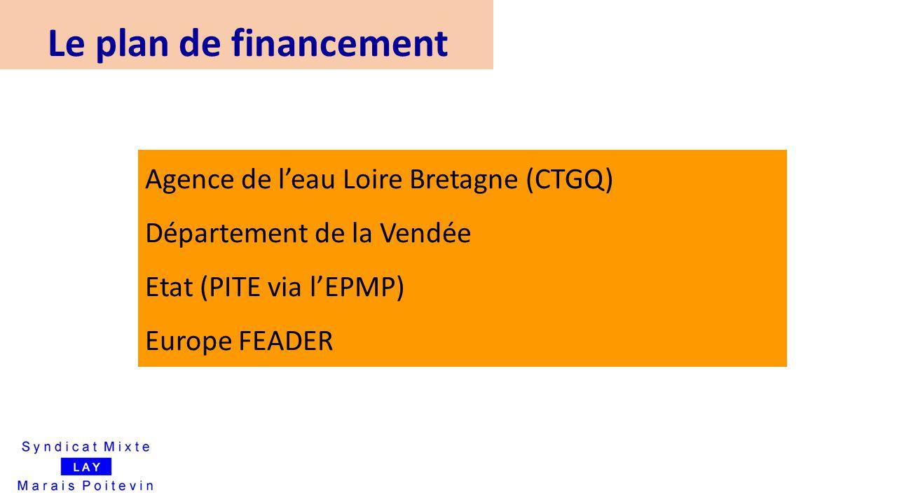 Le plan de financement Agence de l'eau Loire Bretagne (CTGQ) Département de la Vendée Etat (PITE via l'EPMP) Europe FEADER