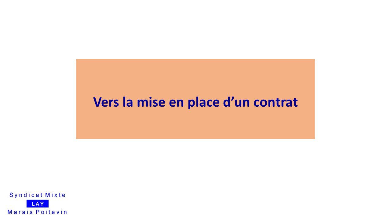 1 CONTRAT – 2 VOLETS Contrat Territorial de Gestion Quantitative CTGQ 1.Mise en place de réserves de substitution avec gestion collective 2.Actions d'économies d'eau