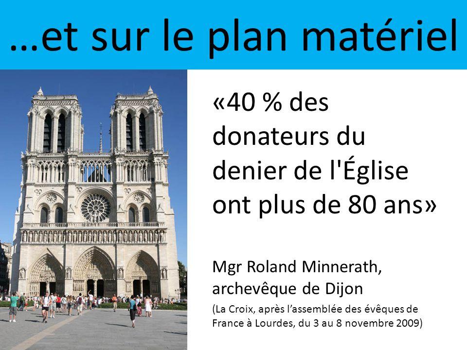 …et sur le plan matériel «40 % des donateurs du denier de l Église ont plus de 80 ans» Mgr Roland Minnerath, archevêque de Dijon (La Croix, après l'assemblée des évêques de France à Lourdes, du 3 au 8 novembre 2009)
