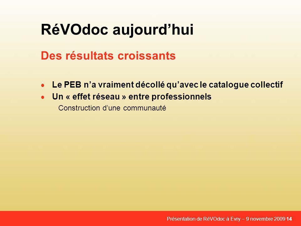 Présentation de RéVOdoc à Evry – 9 novembre 2009 14 Des résultats croissants RéVOdoc aujourd'hui  Le PEB n'a vraiment décollé qu'avec le catalogue collectif  Un « effet réseau » entre professionnels Construction d'une communauté