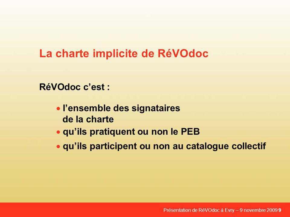 Présentation de RéVOdoc à Evry – 9 novembre 2009 9 La charte implicite de RéVOdoc RéVOdoc c'est :  l'ensemble des signataires de la charte  qu'ils pratiquent ou non le PEB  qu'ils participent ou non au catalogue collectif