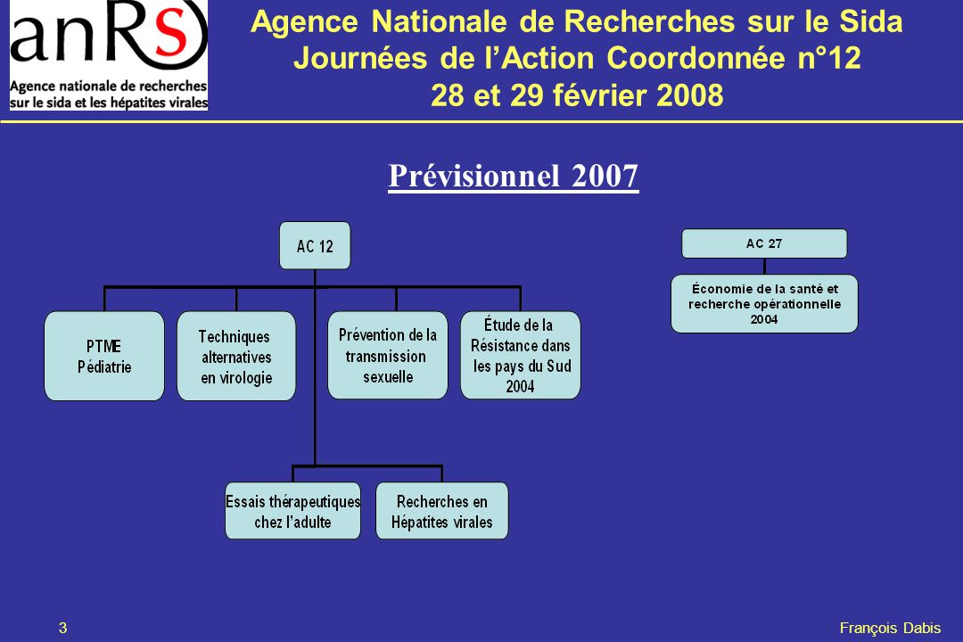Agence Nationale de Recherches sur le Sida Journées de l'Action Coordonnée n°12 28 et 29 février 2008 3 François Dabis Prévisionnel 2007