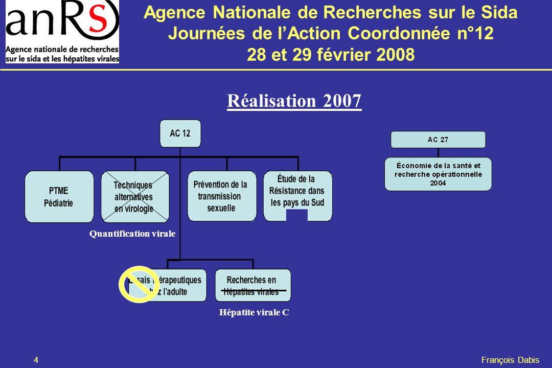 Agence Nationale de Recherches sur le Sida Journées de l'Action Coordonnée n°12 28 et 29 février 2008 4 François Dabis Réalisation 2007 Hépatite virale C Quantification virale