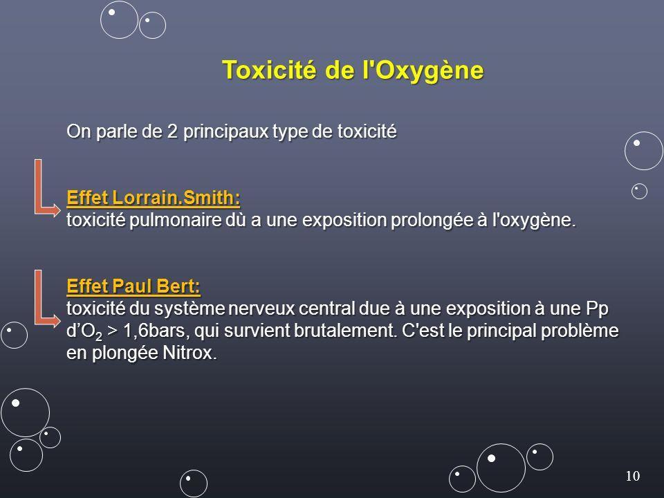10 Toxicité de l'Oxygène On parle de 2 principaux type de toxicité Effet Lorrain.Smith: toxicité pulmonaire dù a une exposition prolongée à l'oxygène.