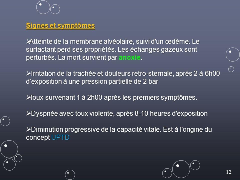12 Signes et symptômes  Atteinte de la membrane alvéolaire, suivi d'un œdème. Le surfactant perd ses propriétés. Les échanges gazeux sont perturbés.