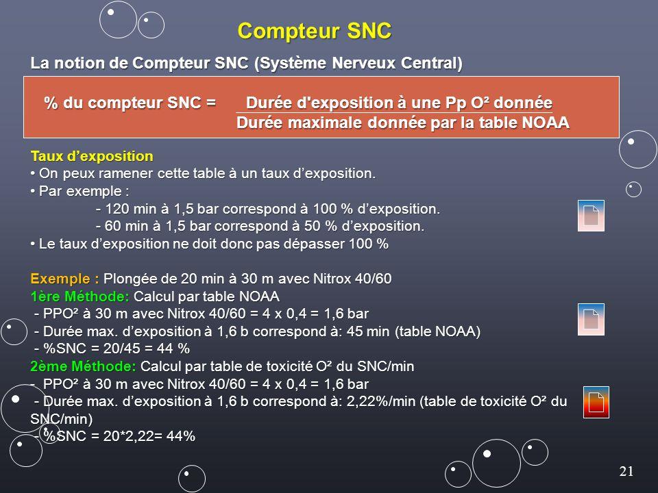 21 Compteur SNC La notion de Compteur SNC (Système Nerveux Central) % du compteur SNC = Durée d'exposition à une Pp O² donnée % du compteur SNC = Duré