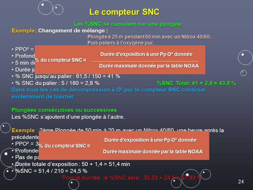 24 Les %SNC se cumulent sur une plongée Exemple; Changement de mélange : Plongée à 25 m pendant 60 min avec un Nitrox 40/60. Puis paliers à l'oxygène