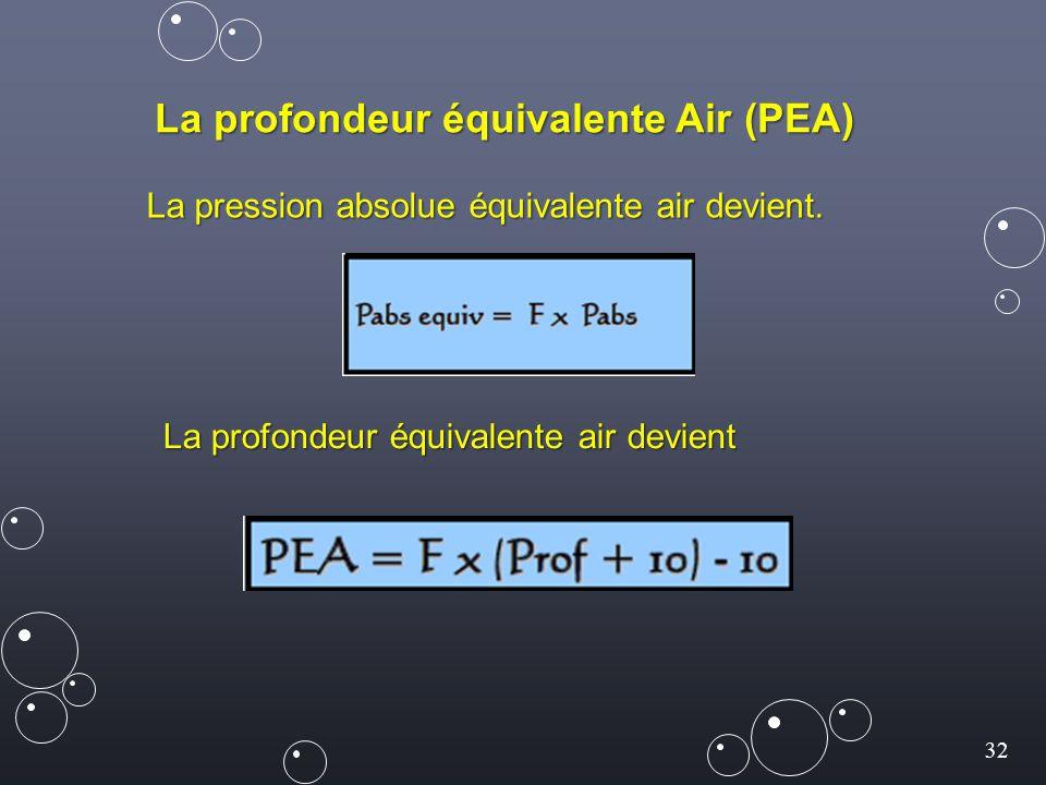 32 La profondeur équivalente Air (PEA) La pression absolue équivalente air devient. La profondeur équivalente air devient