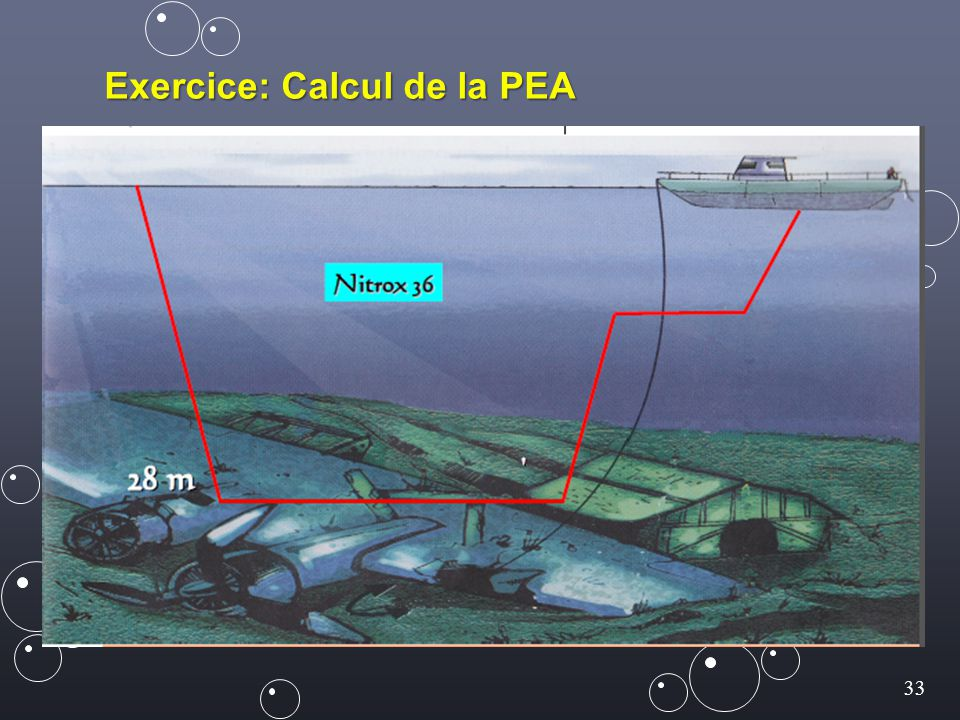 33 Exercice: Calcul de la PEA