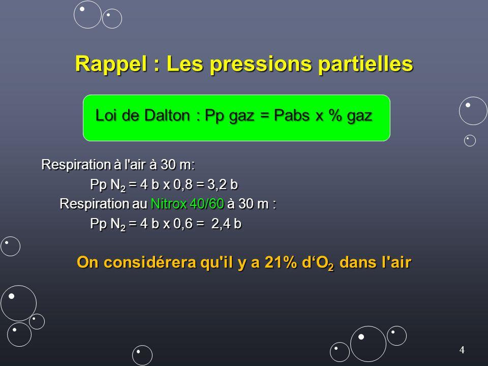 4 Rappel : Les pressions partielles Respiration à l air à 30 m: Pp N 2 = 4 b x 0,8 = 3,2 b Respiration au Nitrox 40/60 à 30 m : Pp N 2 = 4 b x 0,6 = 2,4 b On considérera qu il y a 21% d'O 2 dans l air Loi de Dalton : Pp gaz = Pabs x % gaz