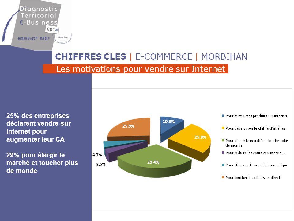 CHIFFRES CLES | 2014 Conclusion FAVORISER LE DÉVELOPPEMENT DU E-BUSINESS, SECTEUR EN DEVENIR, SUR NOTRE TERRITOIRE.