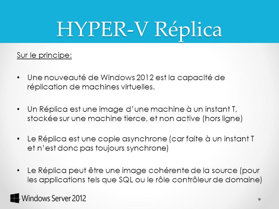 Sur le principe: Une nouveauté de Windows 2012 est la capacité de réplication de machines virtuelles. Un Réplica est une image d'une machine à un inst
