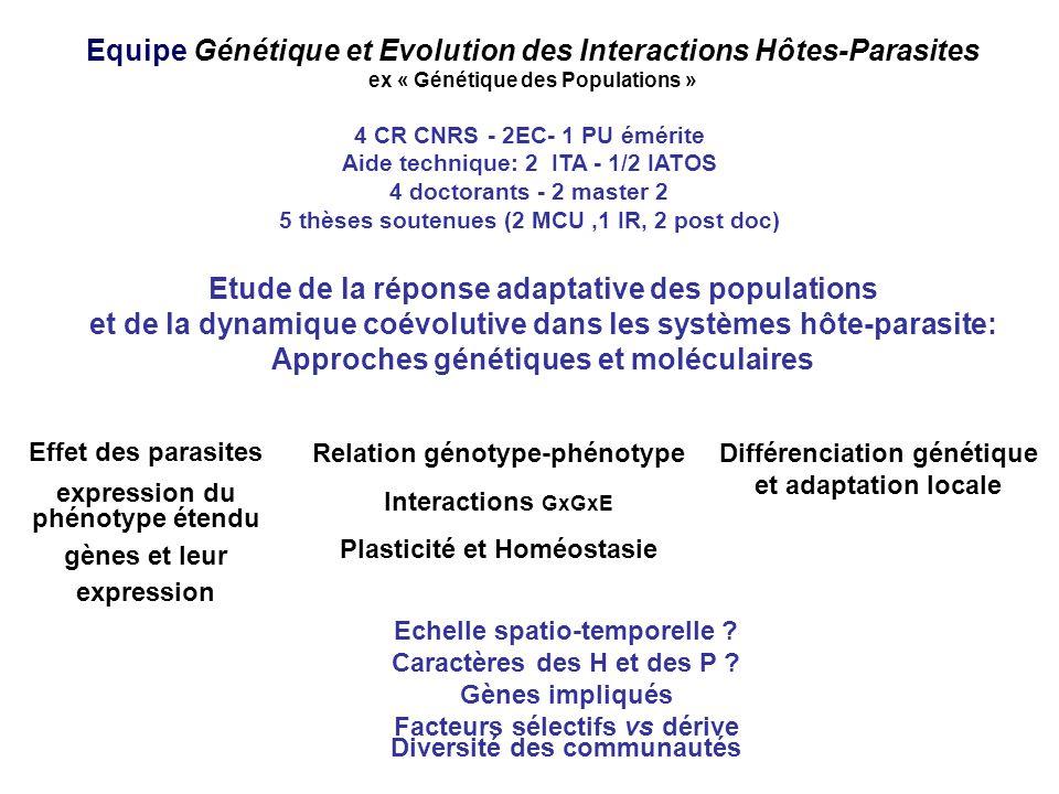 Equipe Génétique et Evolution des Interactions Hôtes-Parasites ex « Génétique des Populations » Etude de la réponse adaptative des populations et de la dynamique coévolutive dans les systèmes hôte-parasite: Approches génétiques et moléculaires 4 CR CNRS - 2EC- 1 PU émérite Aide technique: 2 ITA - 1/2 IATOS 4 doctorants - 2 master 2 5 thèses soutenues (2 MCU,1 IR, 2 post doc) Echelle spatio-temporelle .