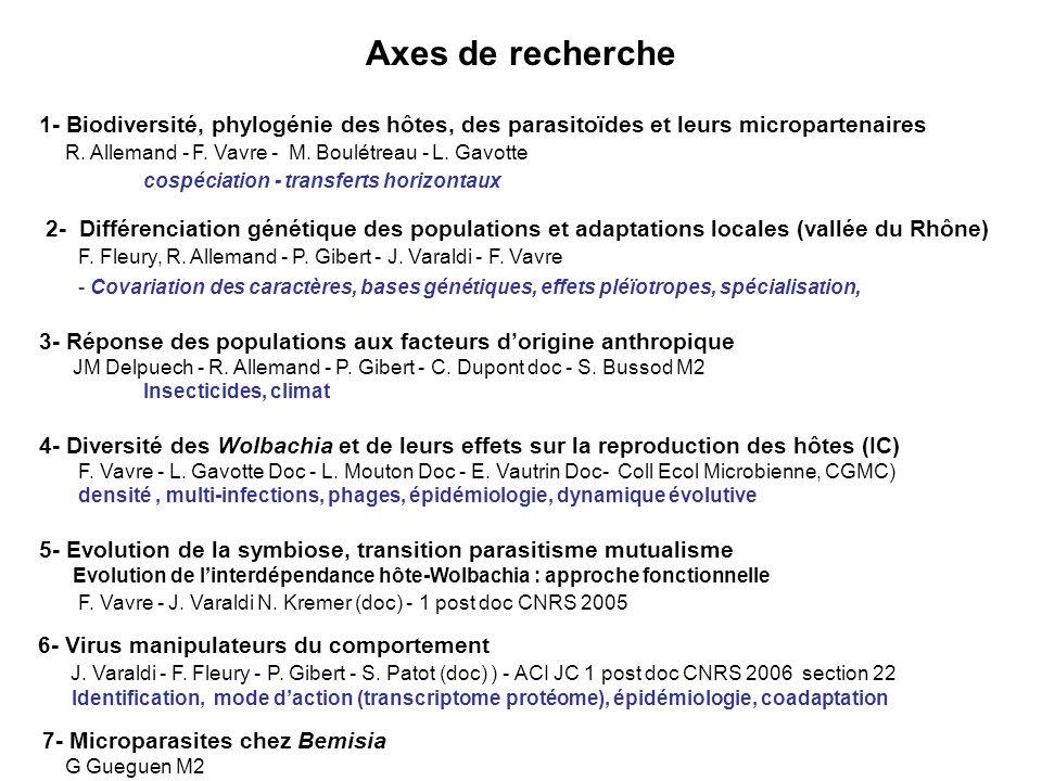 2- Différenciation génétique des populations et adaptations locales (vallée du Rhône) F.