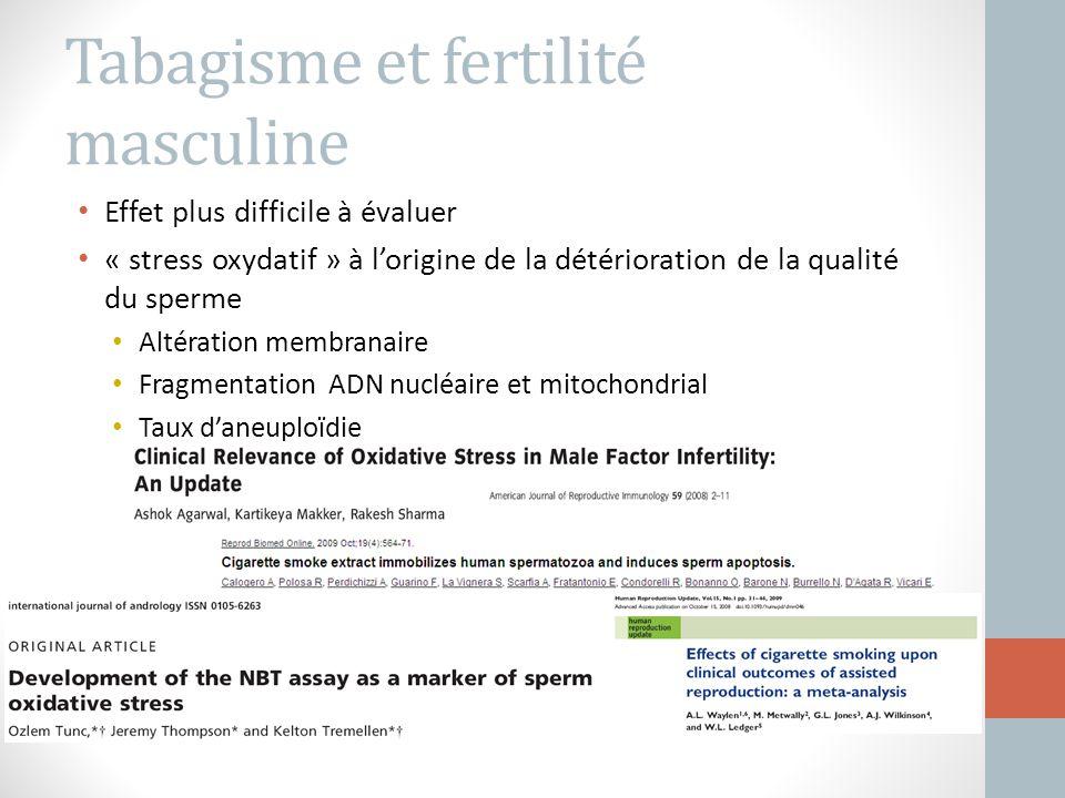 Tabagisme et fertilité masculine Effet plus difficile à évaluer « stress oxydatif » à l'origine de la détérioration de la qualité du sperme Altération