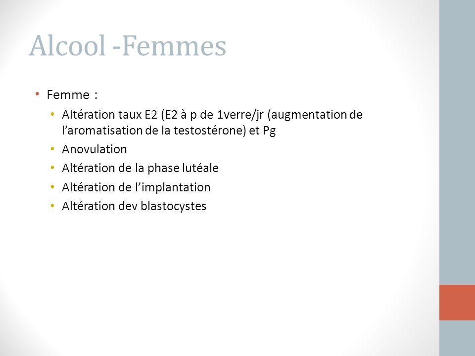 Alcool -Femmes Femme : Altération taux E2 (E2 à p de 1verre/jr (augmentation de l'aromatisation de la testostérone) et Pg Anovulation Altération de la