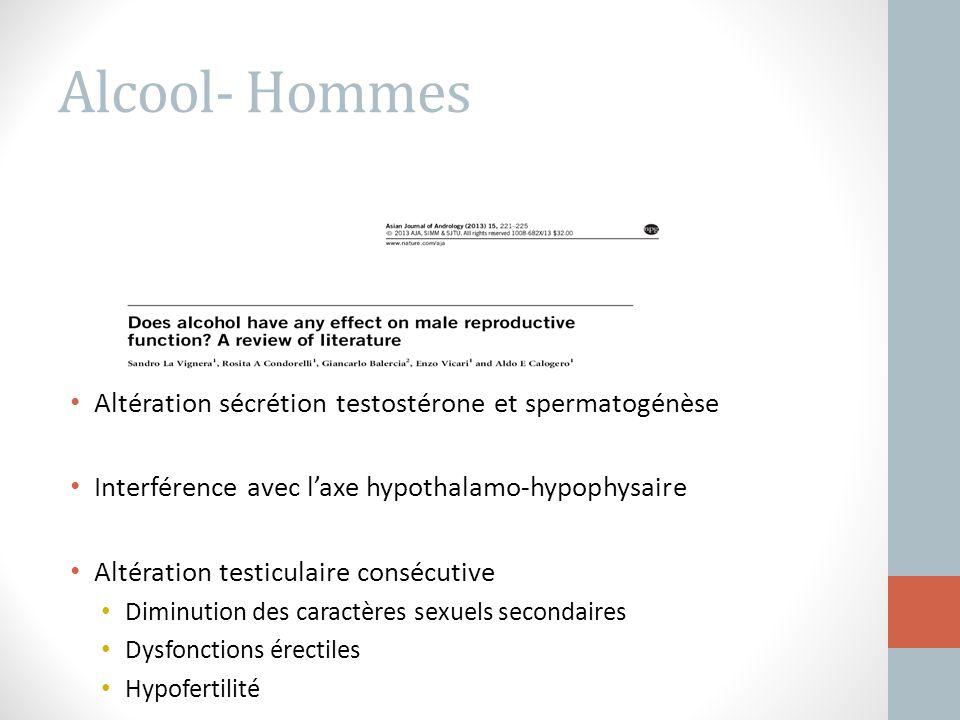 Alcool- Hommes Altération sécrétion testostérone et spermatogénèse Interférence avec l'axe hypothalamo-hypophysaire Altération testiculaire consécutiv