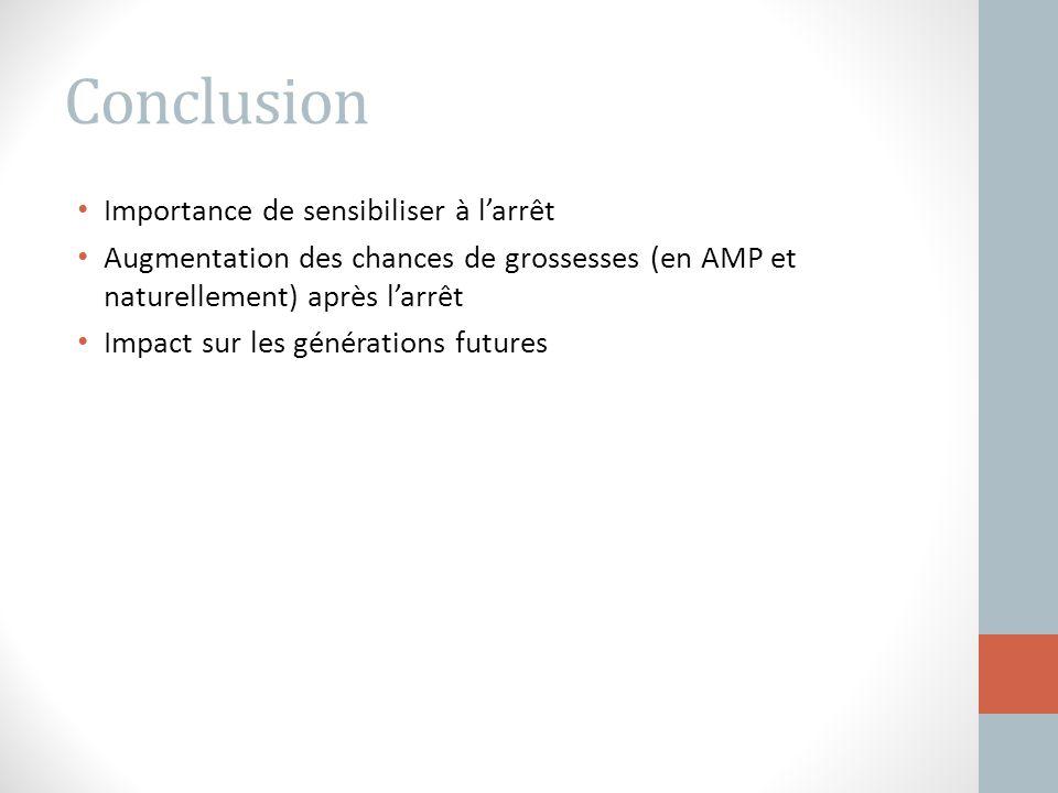 Conclusion Importance de sensibiliser à l'arrêt Augmentation des chances de grossesses (en AMP et naturellement) après l'arrêt Impact sur les générati