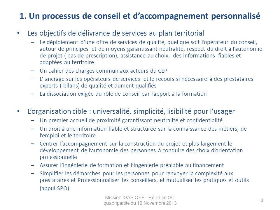 1. Un processus de conseil et d'accompagnement personnalisé Les objectifs de délivrance de services au plan territorial – Le déploiement d'une offre d