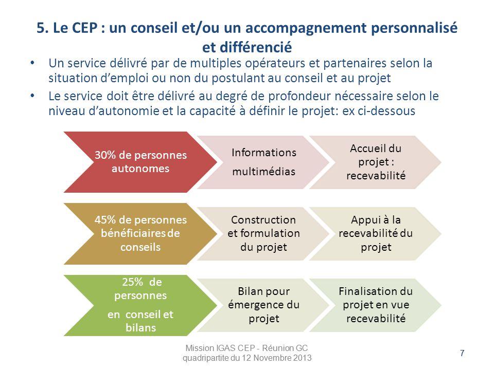 7 77 5. Le CEP : un conseil et/ou un accompagnement personnalisé et différencié Un service délivré par de multiples opérateurs et partenaires selon la