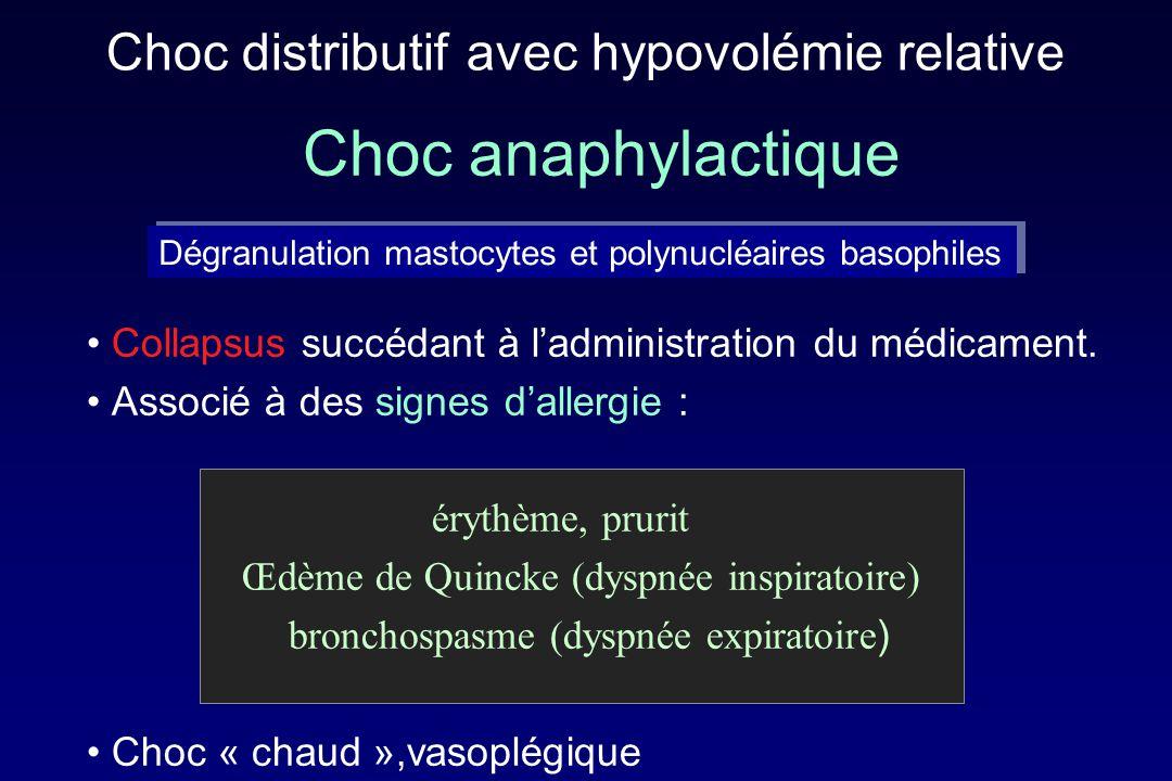 Choc anaphylactique Collapsus succédant à l'administration du médicament. Associé à des signes d'allergie : érythème, prurit Œdème de Quincke (dyspnée
