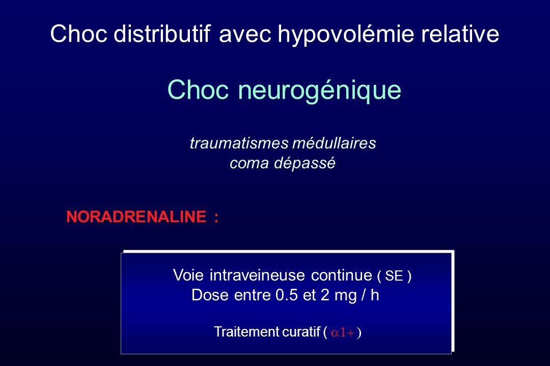 Choc distributif avec hypovolémie relative Choc neurogénique Voie intraveineuse continue ( SE ) Dose entre 0.5 et 2 mg / h Traitement curatif ( 
