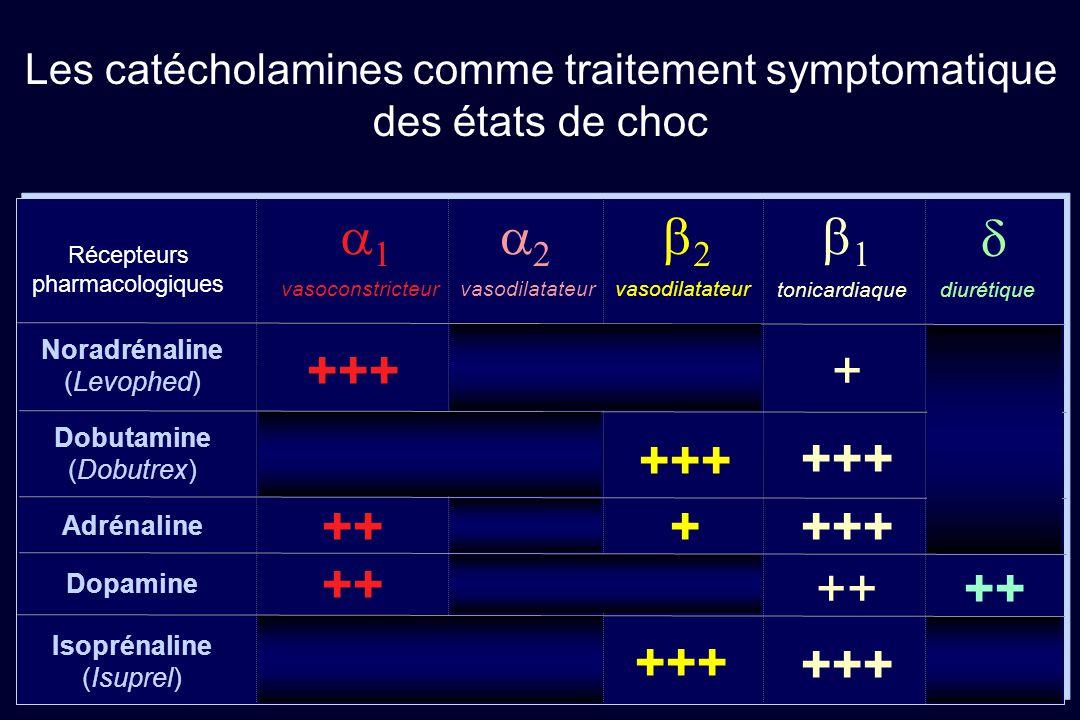 Les catécholamines comme traitement symptomatique des états de choc Récepteurs pharmacologiques  vasoconstricteur  vasodilatateur   to