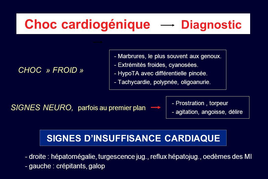 Choc cardiogénique Diagnostic - Marbrures, le plus souvent aux genoux. - Extrémités froides, cyanosées. - HypoTA avec différentielle pincée. - Tachyca