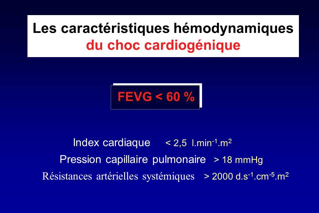Index cardiaque < 2,5 l.min -1.m 2 Pression capillaire pulmonaire > 18 mmHg Résistances artérielles systémiques > 2000 d.s -1.cm -5.m 2 Les caractéris