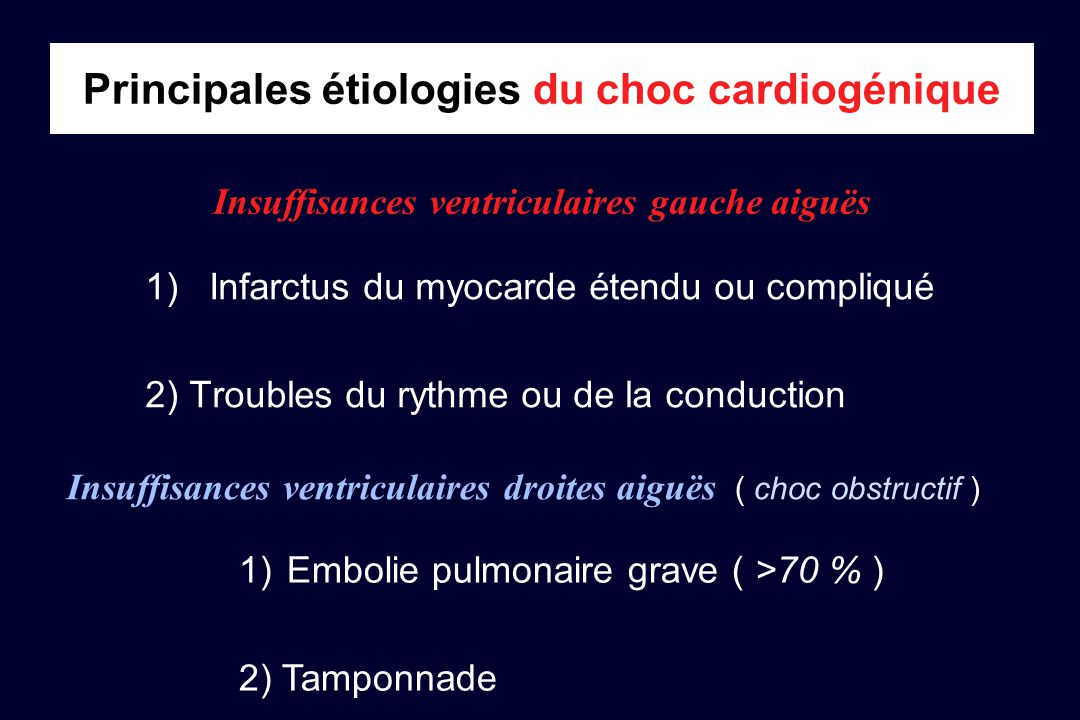 1)Infarctus du myocarde étendu ou compliqué 2) Troubles du rythme ou de la conduction Insuffisances ventriculaires gauche aiguës Insuffisances ventric