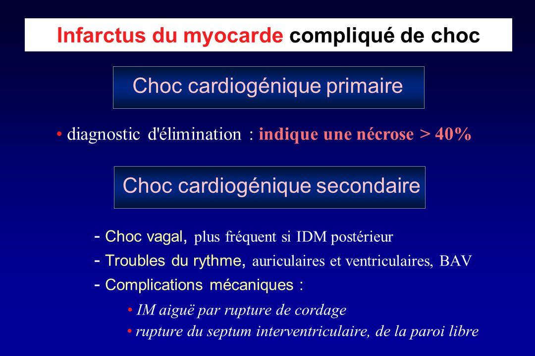 - Choc vagal, plus fréquent si IDM postérieur - Troubles du rythme, auriculaires et ventriculaires, BAV - Complications mécaniques : IM aiguë par rupt