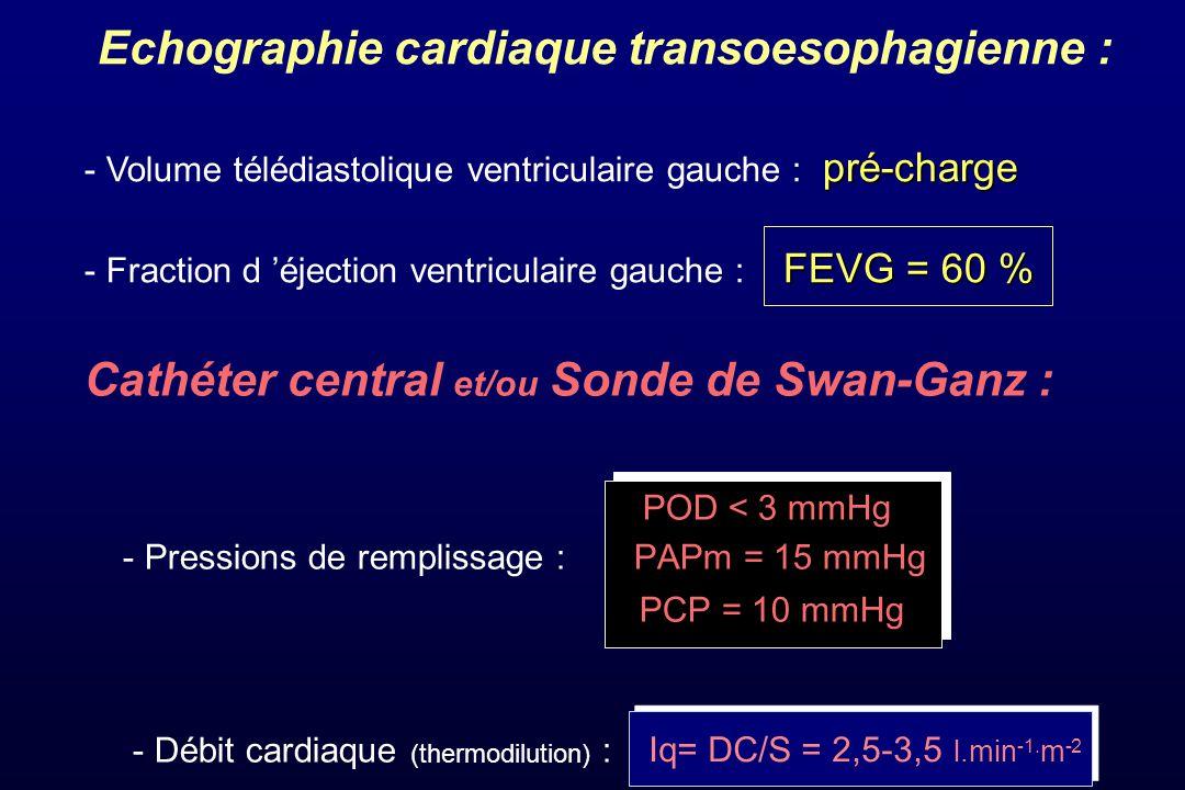 Iq= DC/S = 2,5-3,5 l.min -1. m -2 Cathéter central et/ou Sonde de Swan-Ganz : POD < 3 mmHg - Pressions de remplissage : PAPm = 15 mmHg PCP = 10 mmHg -