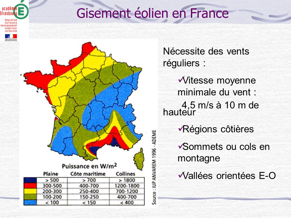 Nécessite des vents réguliers : Vitesse moyenne minimale du vent : 4,5 m/s à 10 m de hauteur Régions côtières Sommets ou cols en montagne Vallées orie