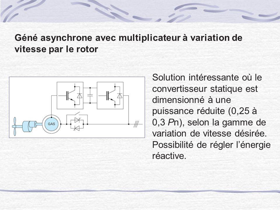 Géné asynchrone avec multiplicateur à variation de vitesse par le rotor Solution intéressante où le convertisseur statique est dimensionné à une puiss
