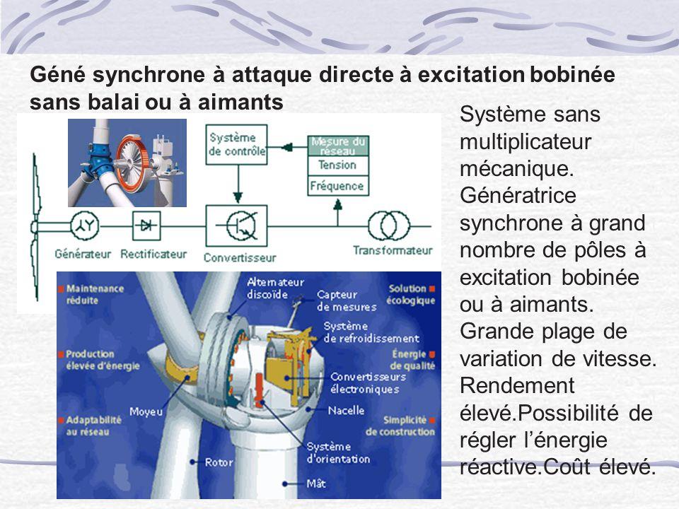 Géné synchrone à attaque directe à excitation bobinée sans balai ou à aimants Système sans multiplicateur mécanique. Génératrice synchrone à grand nom
