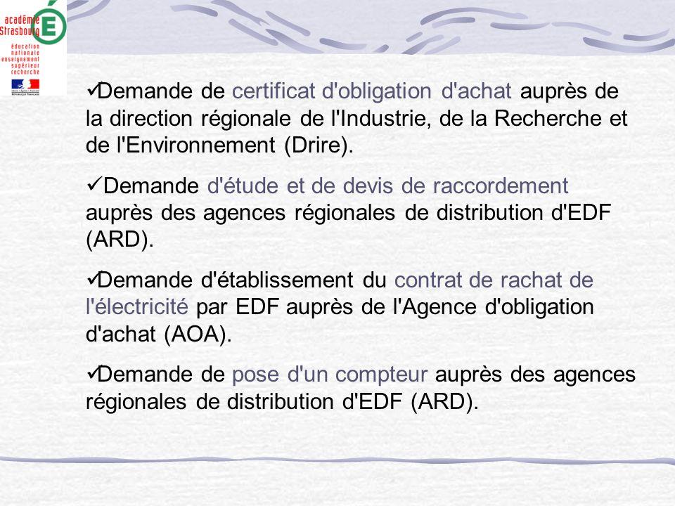Demande de certificat d'obligation d'achat auprès de la direction régionale de l'Industrie, de la Recherche et de l'Environnement (Drire). Demande d'é