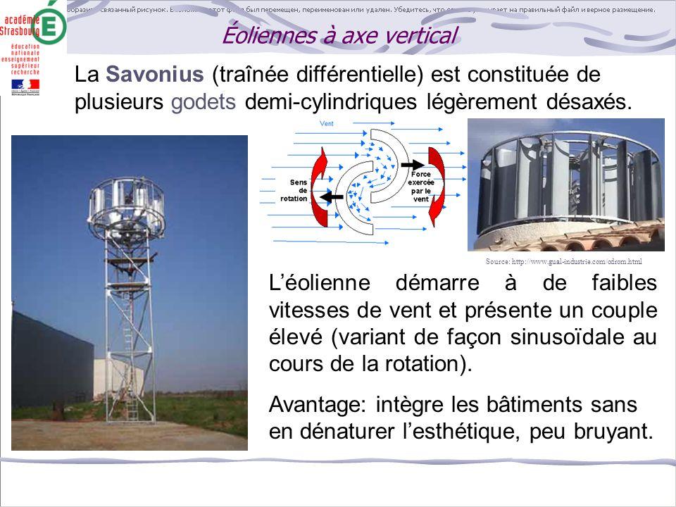 Éoliennes à axe vertical L'éolienne démarre à de faibles vitesses de vent et présente un couple élevé (variant de façon sinusoïdale au cours de la rot