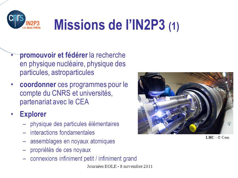 Journées EOLE - 8 novembre 2011 Missions de l'IN2P3 (2) apporter ses compétences –à d'autres domaines scientifiques –à la résolution de problèmes posés par la société participer à la formation des jeunes (Université, grandes écoles) faire bénéficier le monde de l'entreprise de son expertise Projets Tesla, ILC - © CNRS/IN2P3