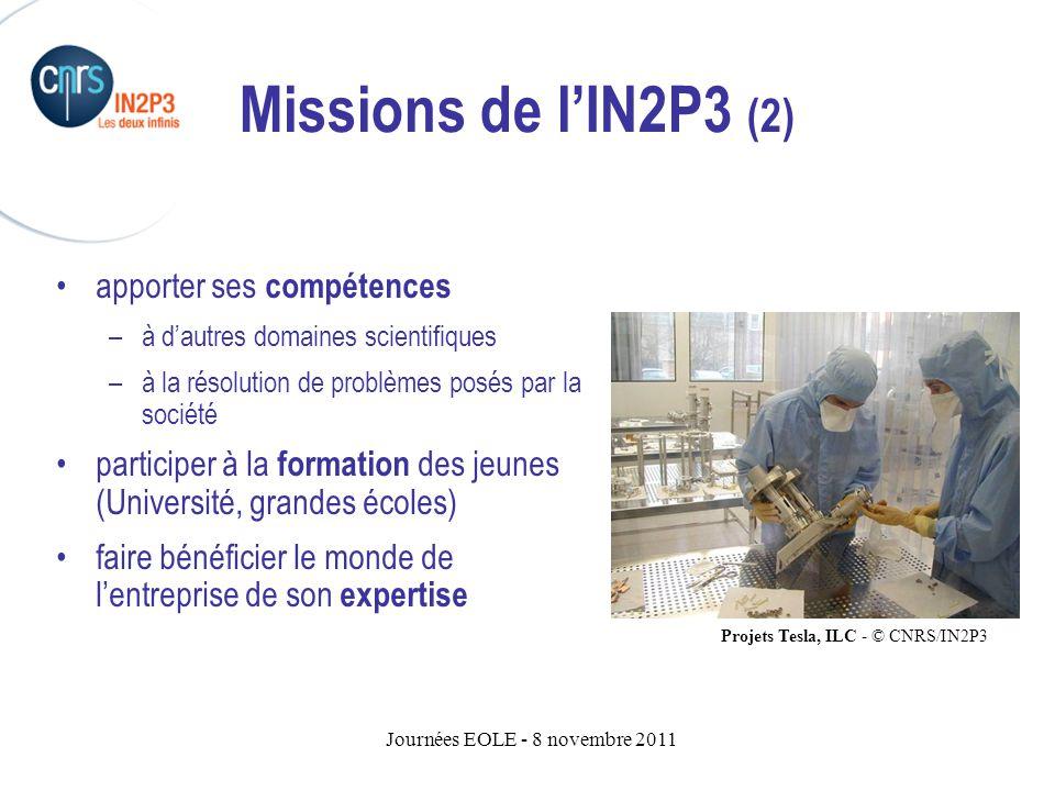 Journées EOLE - 8 novembre 2011 Organigramme de l'IN2P3