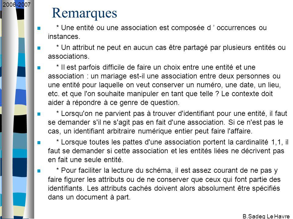 B.Sadeg Le Havre 2006-2007 Remarques * Une entité ou une association est composée d ' occurrences ou instances.