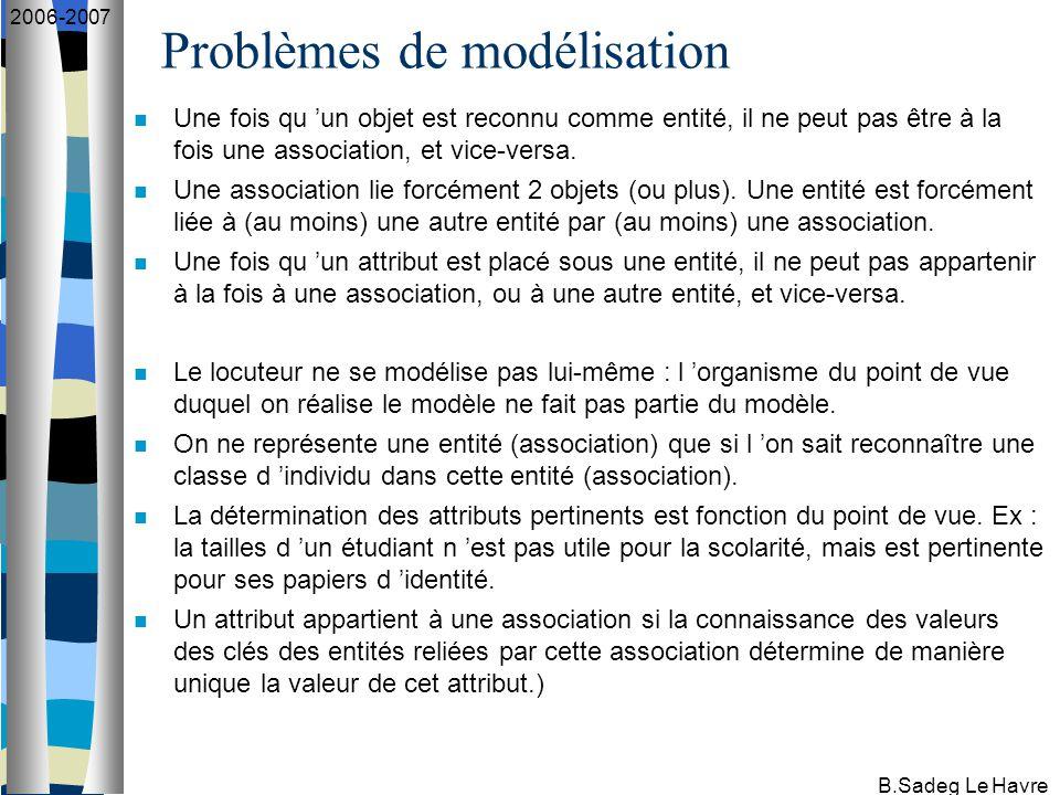 B.Sadeg Le Havre 2006-2007 Problèmes de modélisation Une fois qu 'un objet est reconnu comme entité, il ne peut pas être à la fois une association, et vice-versa.