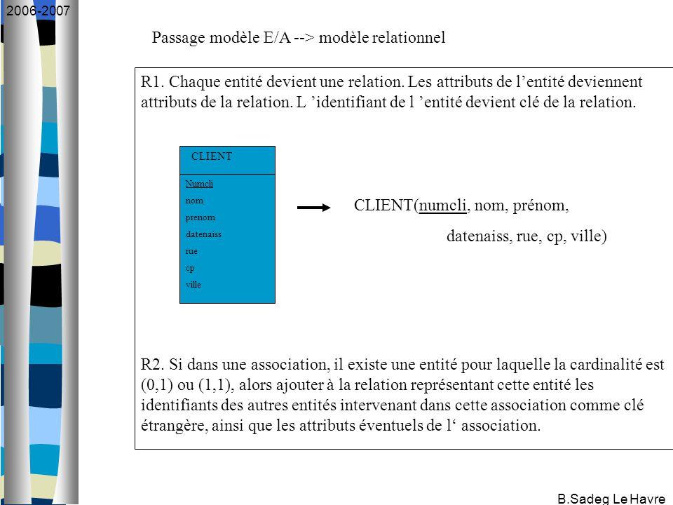B.Sadeg Le Havre 2006-2007 Passage modèle E/A --> modèle relationnel R1.