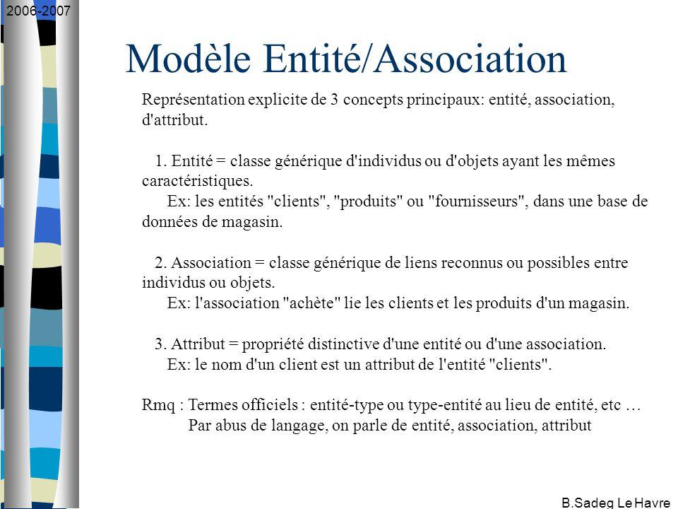 B.Sadeg Le Havre 2006-2007 Association binaire/n-aire binaire : relie 2 entités ternaire : relie 3 entités n-aire : relie plusieurs (>2) entités E1E2A A E1 E3 E2