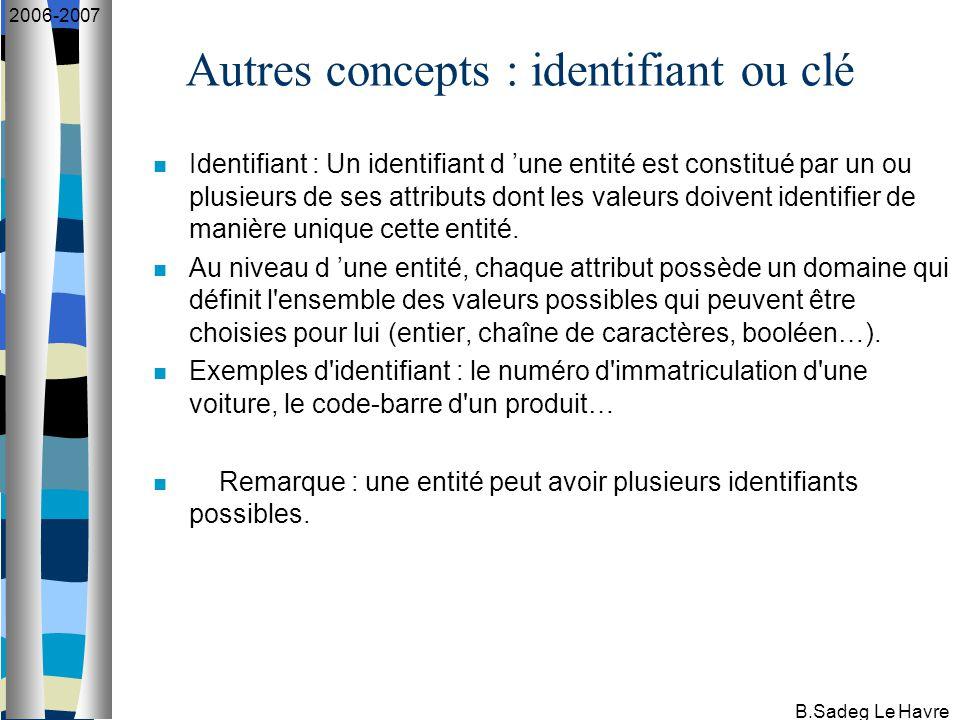 B.Sadeg Le Havre 2006-2007 Passage E/A --> Relationnel