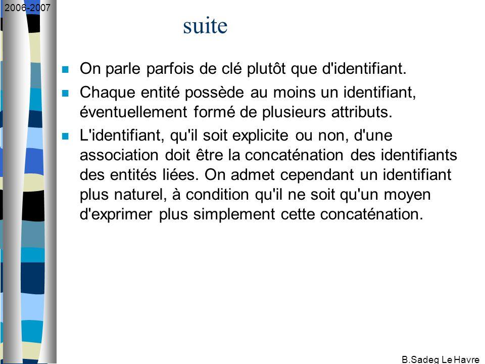 B.Sadeg Le Havre 2006-2007 Passage modèle E/A --> modèle relationnel Modèle E/A : notion d 'entités, attributs, associations, contraintes de cardinalités Modèle relationnel : notion de relations, attributs, dépendances fonctionnelles Les df dans le modèle E/A : SUR L ' ENTITE : une clé d 'une entité (identifiant) est un ensemble d 'attributs qui détermine fonctionnellement tous les autres attributs de l 'entité.