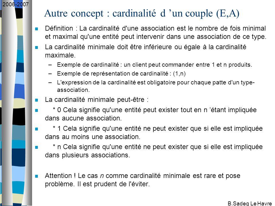 B.Sadeg Le Havre 2006-2007 Autre concept : cardinalité d 'un couple (E,A), suite La cardinalité maximale peut-être : * 0 Cela signifie qu une entité ne peut pas être impliquée dans une association.