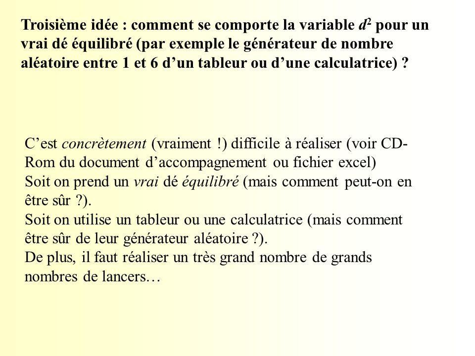 Troisième idée : comment se comporte la variable d 2 pour un vrai dé équilibré (par exemple le générateur de nombre aléatoire entre 1 et 6 d'un tableu