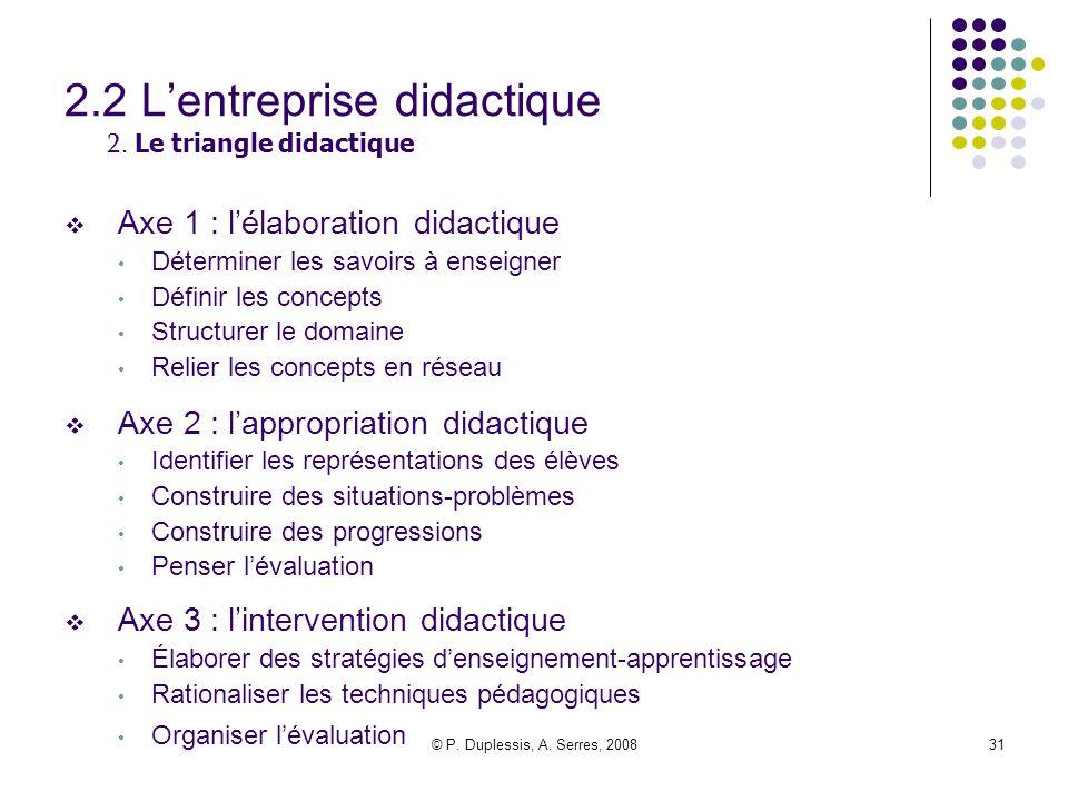 © P. Duplessis, A. Serres, 200831 2.2 L'entreprise didactique 2. Le triangle didactique  Axe 1 : l'élaboration didactique Déterminer les savoirs à en