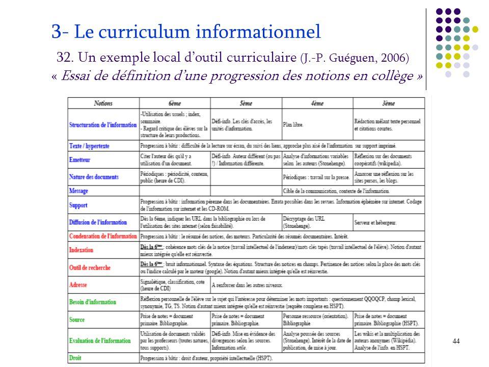 © P. Duplessis, A. Serres, 200844 3- Le curriculum informationnel 32. Un exemple local d'outil curriculaire (J.-P. Guéguen, 2006) « Essai de définitio